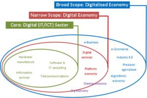 Digital-Economy-Matical