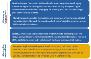 How-will-different-European-programmes-contribute-to-the-implementation-of-DIHs---Matical