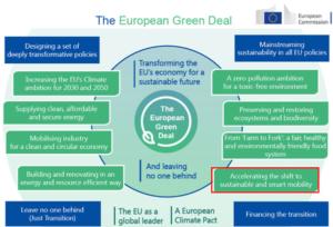 The-european-green-deal-Graph-Matical-News